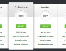 افزونه لیست قیمت وردپرس wordpress Pricing Table