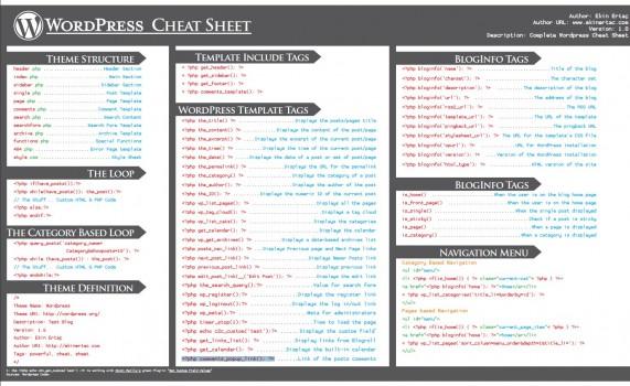 توابع مورد استفاده در طراحی قالب وردپرس با فرمت PDF