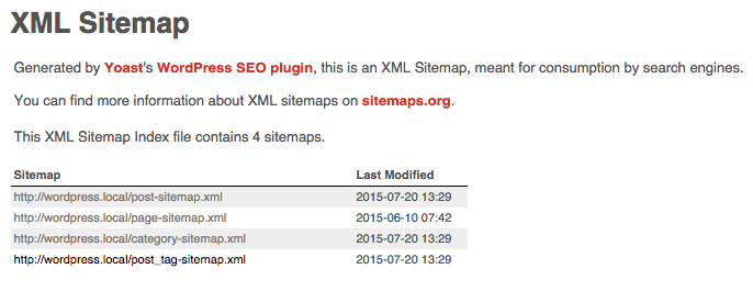 google_site-map